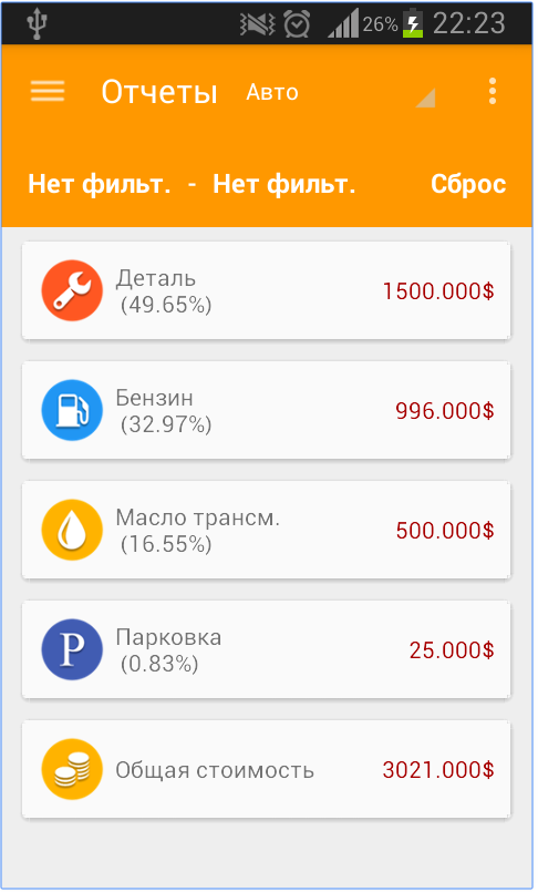 Car LogBook отчёты