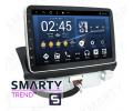 Штатная магнитола Fiat Argo - Android 8.1 (9.0) - SMARTY Trend