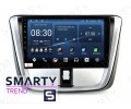 Штатная магнитола Toyota Yaris 2013+ – Android – SMARTY Trend